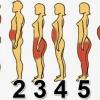 6 Типів ожиріння, і як впоратися з кожним з них - фото