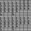 Ворожіння по буквах - найдавніші способи отримання інформації
