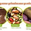 Продукти, в яких містяться складні вуглеводи: чому їх необхідно вживати навіть на дієті