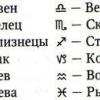 Символи знаків зодіаку: як трактується астрологами їх графічне зображення