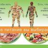 Здорові продукти для правильного раціону і продукти-шкідники